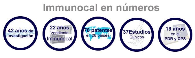 Immunocal en números: 42 años de investigación 22 años vendiendo Immunocal 78 patentes en 28 países 19 años en el PDR y CPS